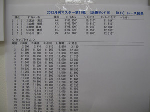 B_1600_2