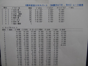 Expertb_1600