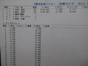 F1b_1600