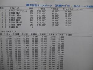 Minib_1600