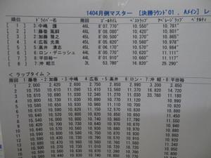 Mastera_1600