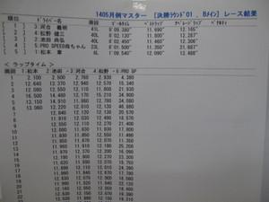1405masterb_1600